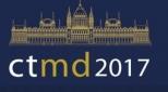 CTMD2017